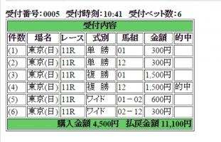 0607安田記念