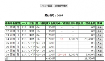 0621函館スプリント