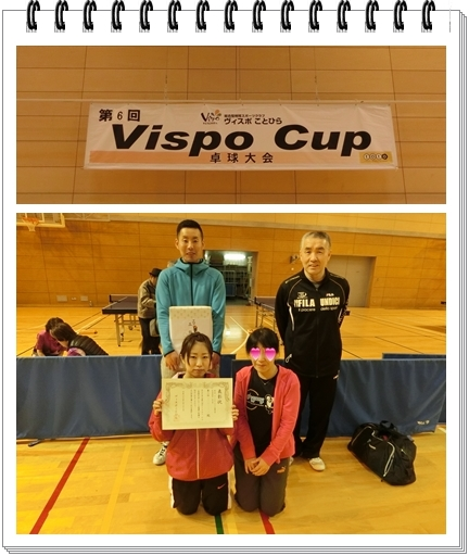 ヴィスポカップ3