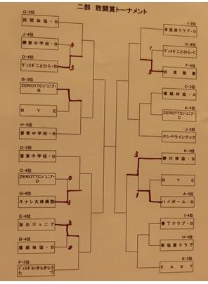 二部敢闘賞トーナメント