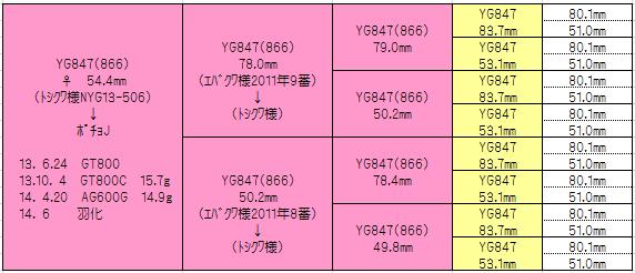 ♀544 血統表