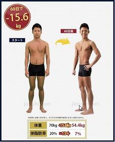 24-7 workout1