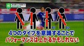 s-4stance soccer9997