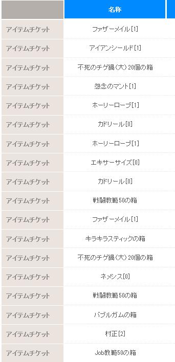 くじ3・21