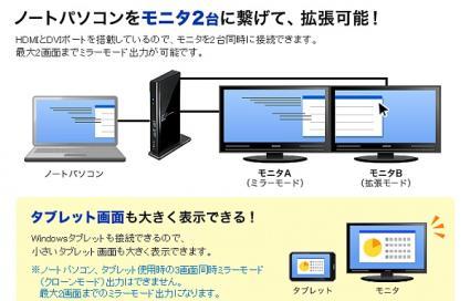 「USB-CVDK1」-3