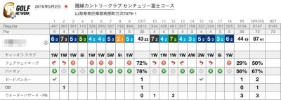score_card20150502.jpg