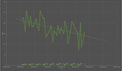 血糖値グラフ.jpg
