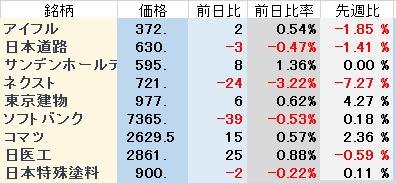 株式情報チャート__2015-5-28_11-33-46_No-00
