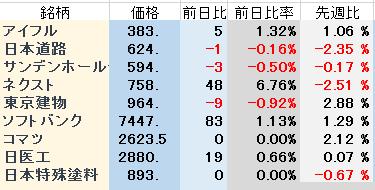 株式情報チャート__2015-5-29_15-6-57_No-00