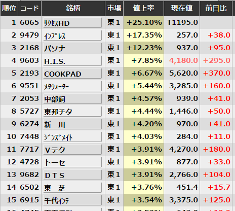 株式情報_2015-6-1_9-28-16_No-00