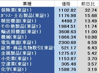 株式情報チャート__2015-6-4_10-29-50_No-00