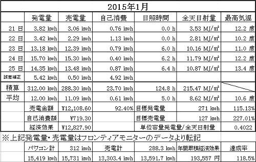 20150125-3.jpg