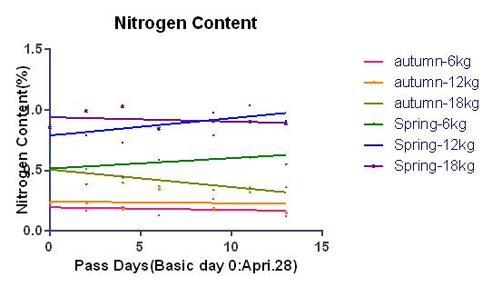 Ncontent-0base.jpg