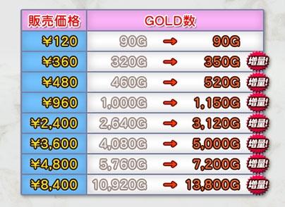 基本プレイ無料のオンライン対戦麻雀ゲーム『セガネット麻雀 MJ』 通常よりも最大約26%増量!GOLD増量セールを開催だ