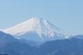 富士山紅葉平