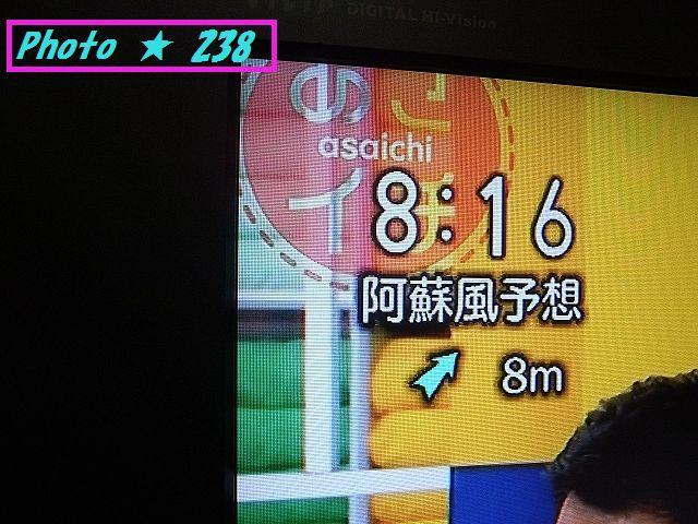 阿蘇山風予報