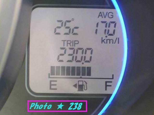 出かける時の燃費