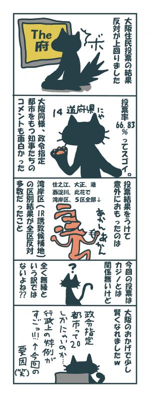 大阪住民投票結果と少し株