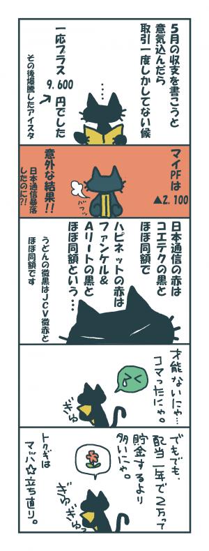 6月収支★