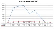 mitakeguchi_data1.png