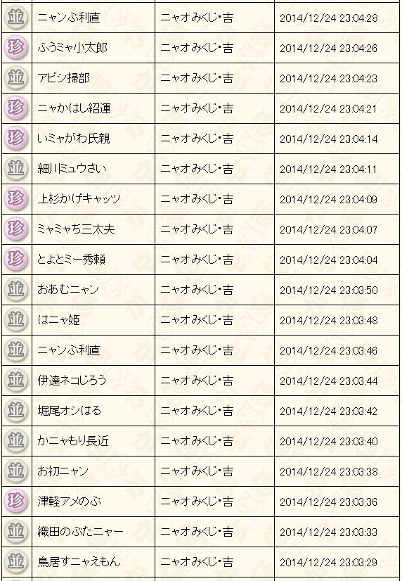 12月末くじ結果2014吉