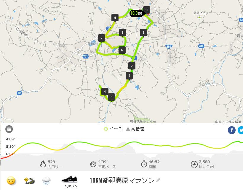 都祁高原マラソン1