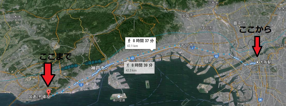 フルマラソン距離