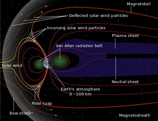 pub_nasa_Structure of the magnetosphere_jiba