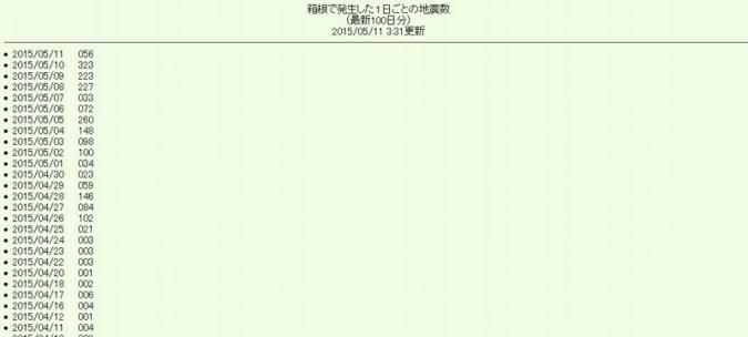 20150511onken.jpg