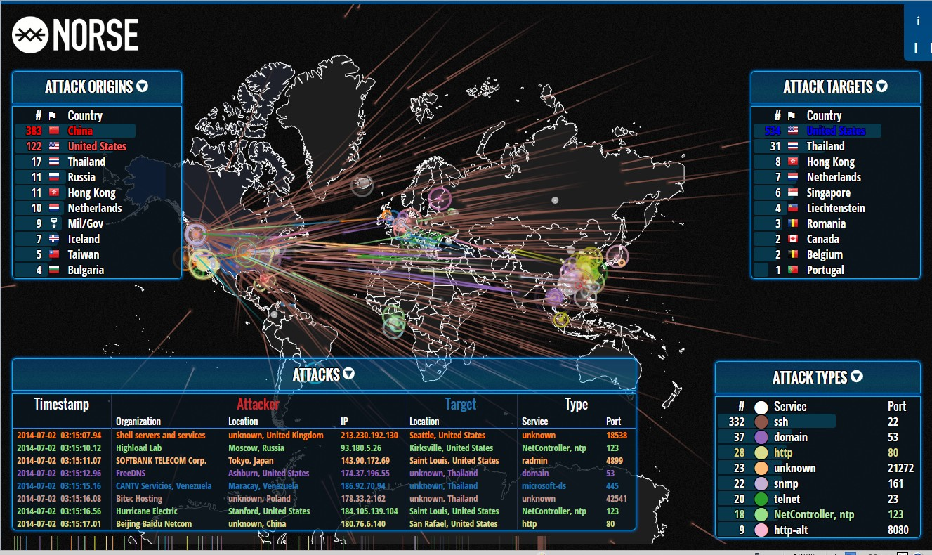 【WW3】第三次世界大戦は既にネット上で始まっていた…最大攻撃者は「中国」