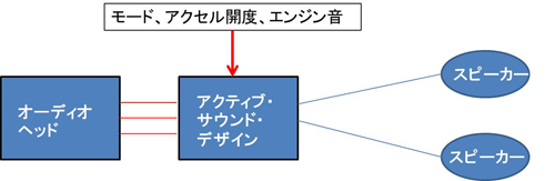 ASD図02kai