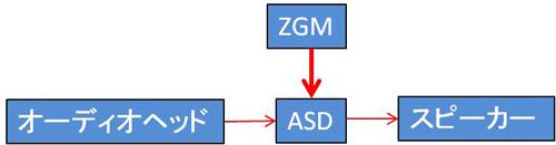 ASDシステム図シンプルkai