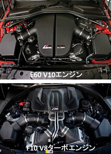 V8エンジンkai