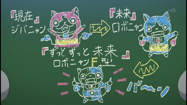 ゲームアニメ 妖怪ウォッチ ロボニャン ロボニャンF型 74話 感想