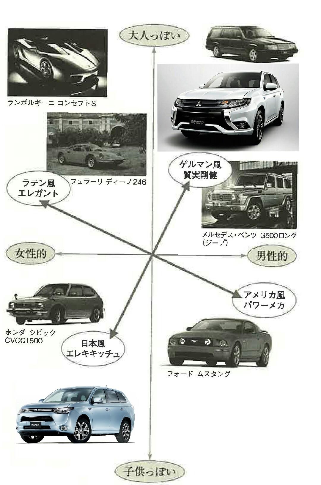 日本車の怖い顔化