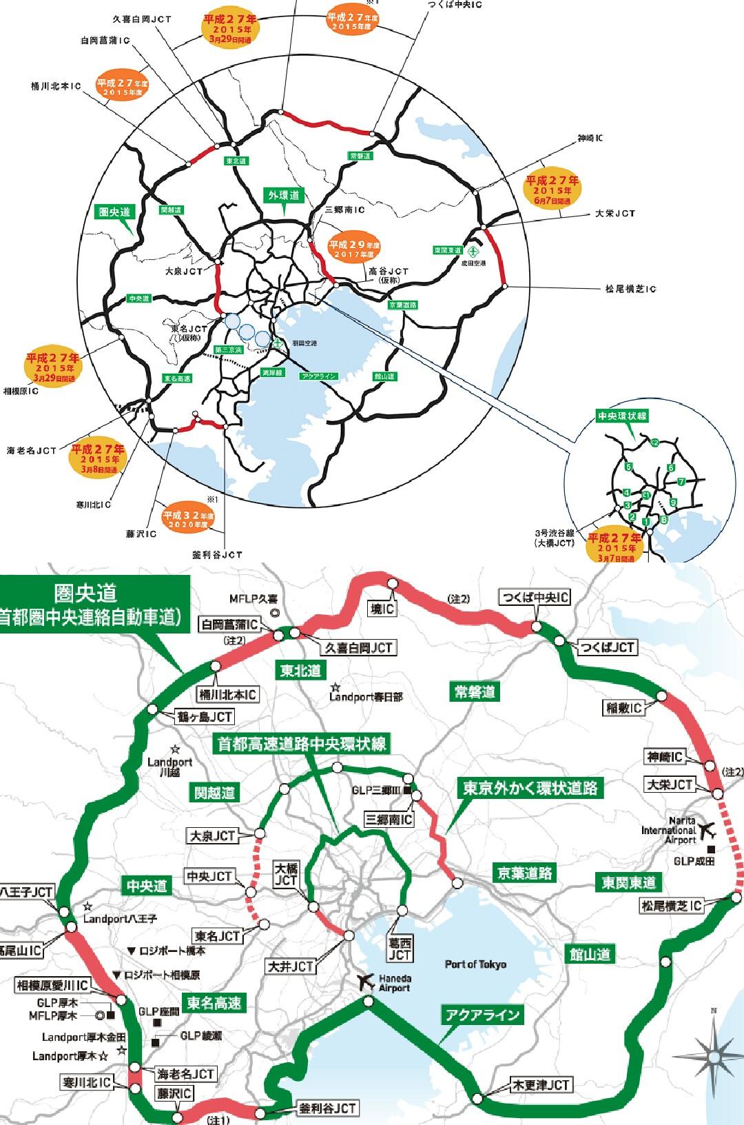 首都圏外環道計画