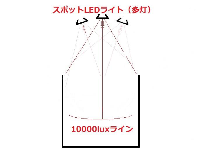 照度図s2