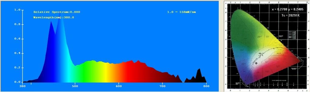 Orphek-NR12-Spectrum.jpg