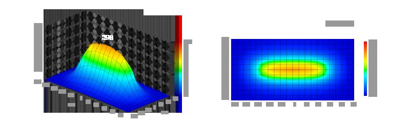 graph-PPFD-KR90FW.png