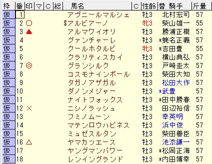 NHKマイル2015
