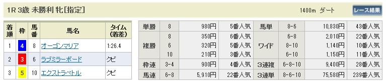 【払戻金】0613東京1(日刊コンピ 馬券生活 的中 万馬券 三連単 札幌競馬)