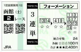 【馬券】0620函館2(日刊コンピ 馬券生活 的中 万馬券 三連単 札幌競馬)