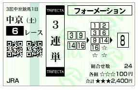 【馬券】0704中京6(日刊コンピ 馬券生活 的中 万馬券 三連単 札幌競馬)