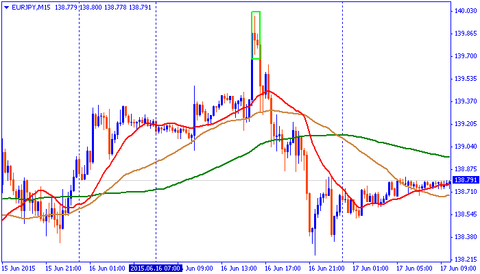 chart150616-2.png