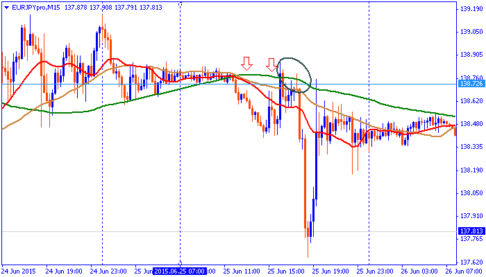 chart150625-.png