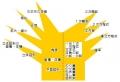 数学樹形図2