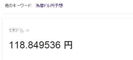 円安ドル高