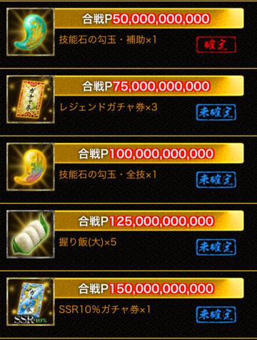 1500億