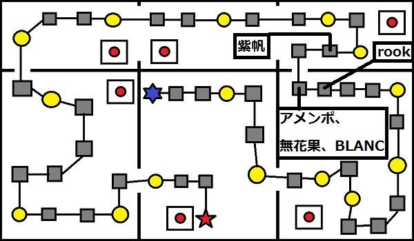 第七(六)投目での移動場所