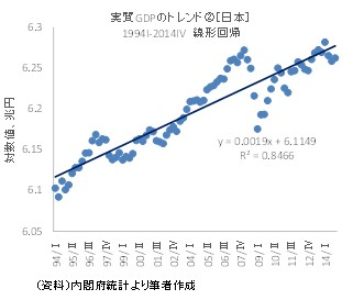 20150329b図2